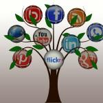 Marknadsföring på nätet
